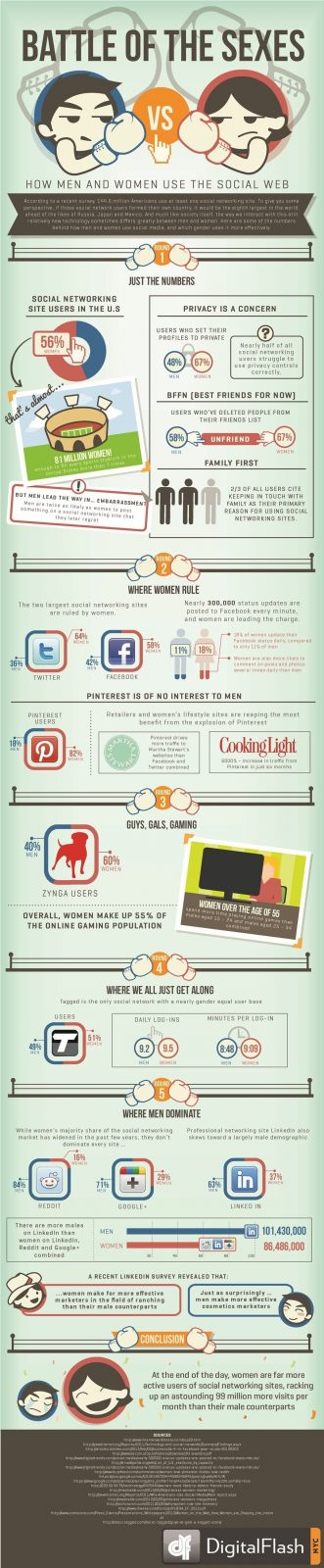 social network sono rosa