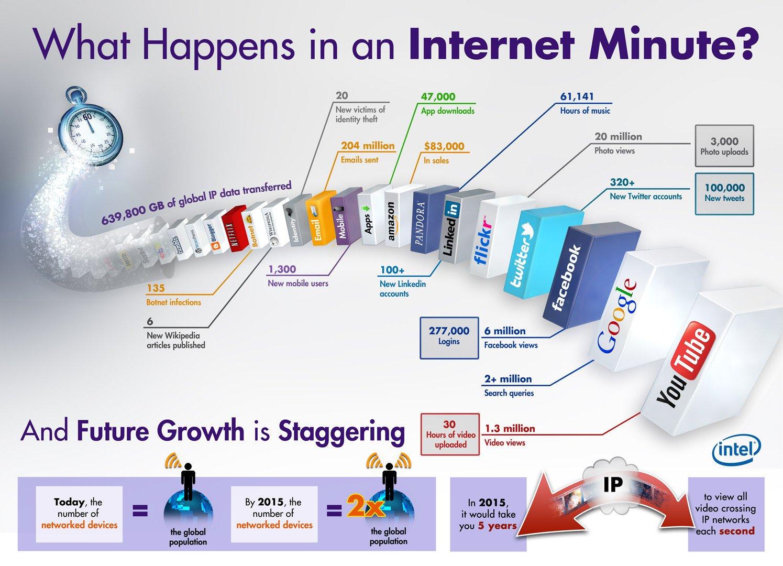 intel infografic
