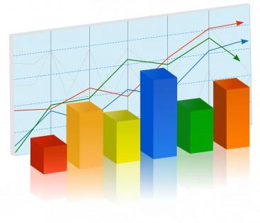 grafico analytics