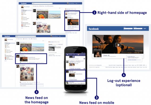 annunci facebook ads