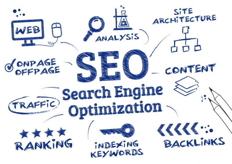 consulenza-seo-angelo-laudati-web-marketing