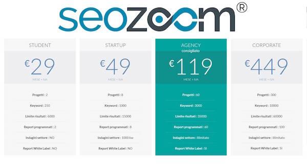 SEOZoom-prezzi