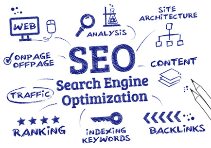 articoli seo search engine optimization
